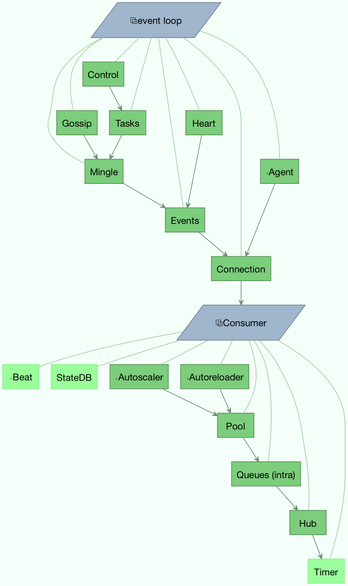 worker_graph_full (1).png