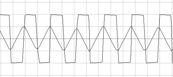 模拟波形图